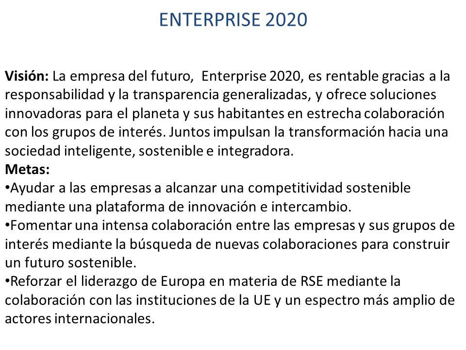 ENTERPRISE 2020 Visión: La empresa del futuro, Enterprise 2020, es rentable gracias a la responsabilidad y la transparencia generalizadas, y ofrece soluciones innovadoras para el planeta y sus habitantes en estrecha colaboración con los grupos de interés.