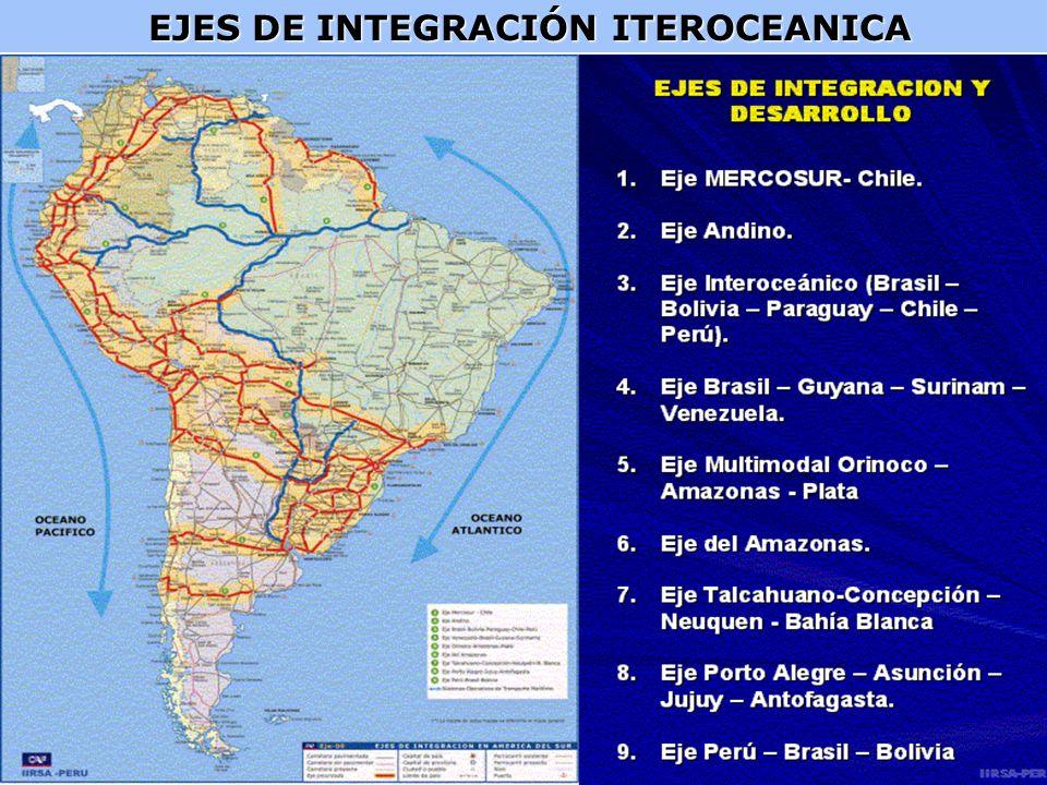 13 EJES DE INTEGRACIÓN ITEROCEANICA