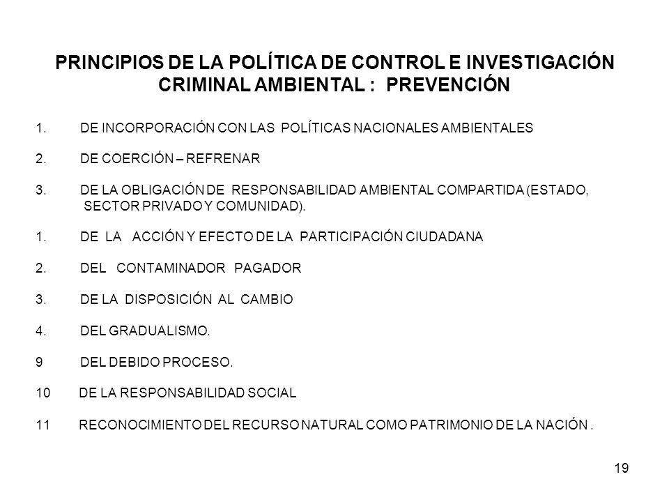 19 PRINCIPIOS DE LA POLÍTICA DE CONTROL E INVESTIGACIÓN CRIMINAL AMBIENTAL : PREVENCIÓN 1.DE INCORPORACIÓN CON LAS POLÍTICAS NACIONALES AMBIENTALES 2.