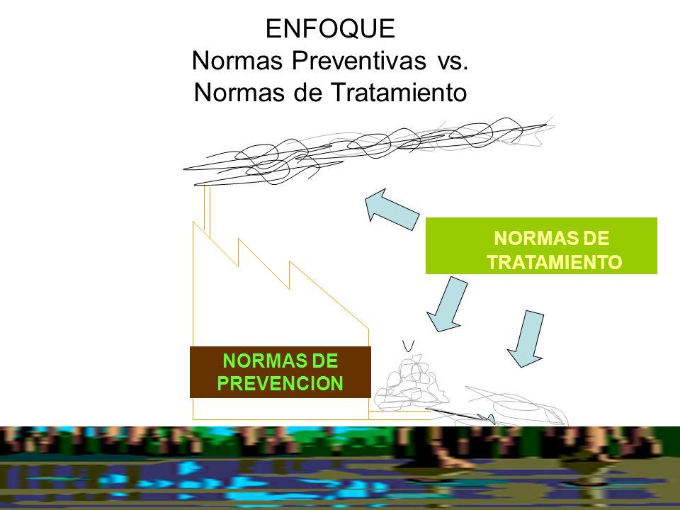 29 ENFOQUE Normas Preventivas vs. Normas de Tratamiento NORMAS DE TRATAMIENTO NORMAS DE PREVENCION