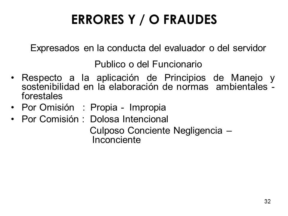 32 ERRORES Y / O FRAUDES Expresados en la conducta del evaluador o del servidor Publico o del Funcionario Respecto a la aplicación de Principios de Ma