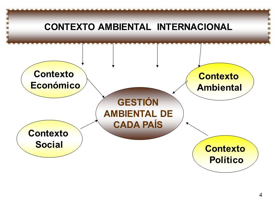35 Nº 28611 Ley Nº 28611 General del Ambiente La presente Ley es la norma ordenadora del marco normativo legal para la gestión ambiental en el Perú.