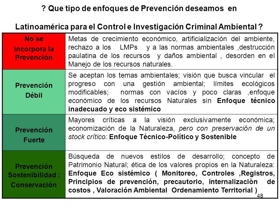 48 ? Que tipo de enfoques de Prevención deseamos en Latinoamérica para el Control e Investigación Criminal Ambiental ? No se incorpora la Prevención M