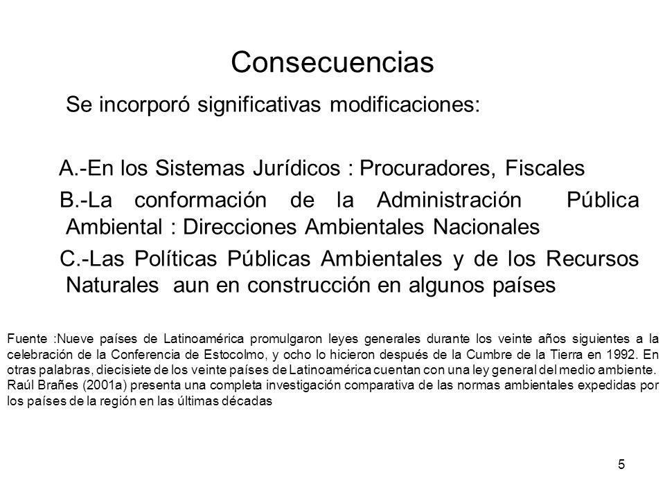 5 Consecuencias Se incorporó significativas modificaciones: A.-En los Sistemas Jurídicos : Procuradores, Fiscales B.-La conformación de la Administrac