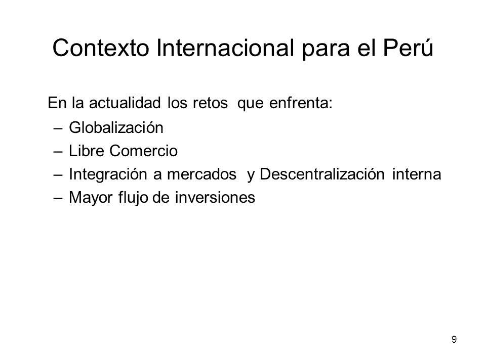 9 Contexto Internacional para el Perú En la actualidad los retos que enfrenta: –Globalización –Libre Comercio –Integración a mercados y Descentralizac