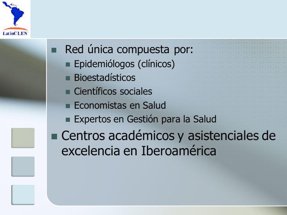 Red única compuesta por: Epidemiólogos (clínicos) Bioestadísticos Científicos sociales Economistas en Salud Expertos en Gestión para la Salud Centros académicos y asistenciales de excelencia en Iberoamérica