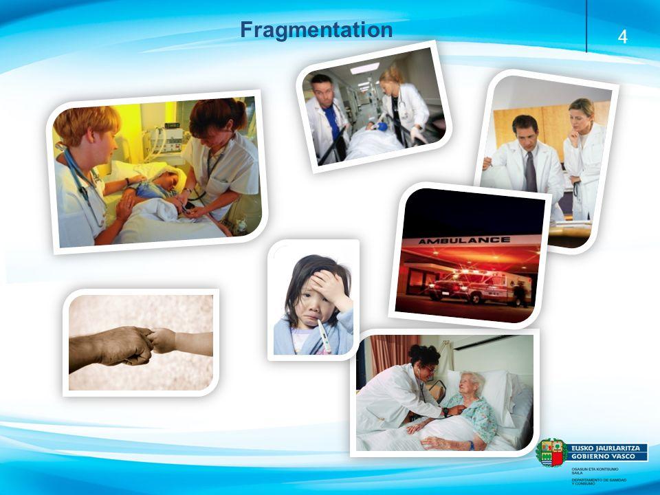 4 Fragmentation