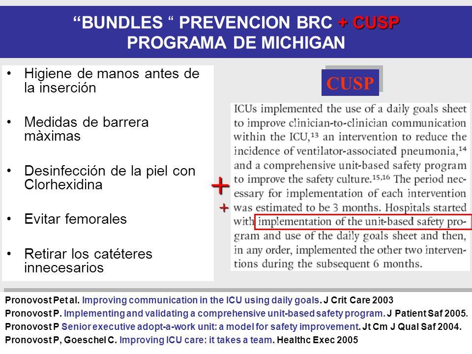 + CUSP BUNDLES PREVENCION BRC + CUSP PROGRAMA DE MICHIGAN Higiene de manos antes de la inserción Medidas de barrera màximas Desinfección de la piel con Clorhexidina Evitar femorales Retirar los catéteres innecesarios + + CUSP Pronovost Pet al.