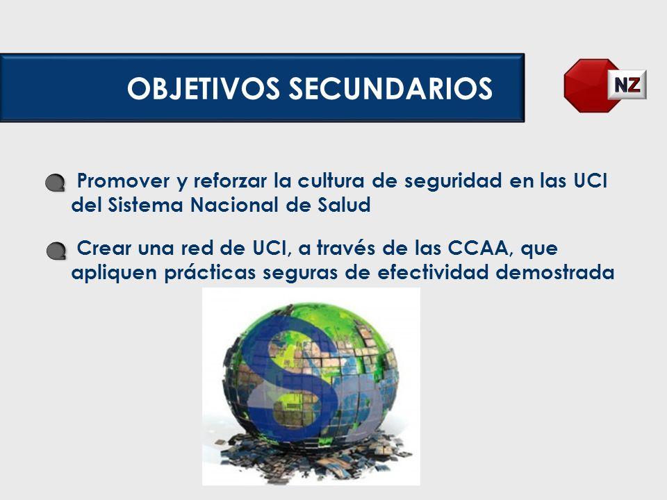OBJETIVOS SECUNDARIOS Promover y reforzar la cultura de seguridad en las UCI del Sistema Nacional de Salud Crear una red de UCI, a través de las CCAA, que apliquen prácticas seguras de efectividad demostrada