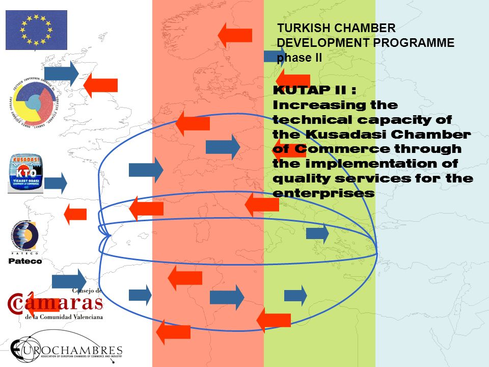 TURKISH CHAMBER DEVELOPMENT PROGRAMME phase II KUTAP II : Increasing the technical capacity of the Kusadasi Chamber of Commerce through the implementation of quality services for the enterprises