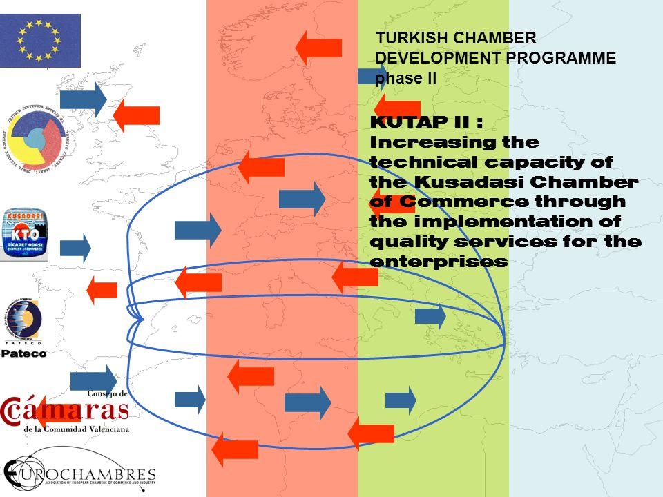 TURKISH CHAMBER DEVELOPMENT PROGRAMME phase II KUTAP II : Increasing the technical capacity of the Kusadasi Chamber of Commerce through the implementa