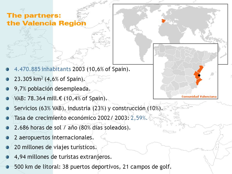 The partners: the Valencia Region 4.470.885 inhabitants 2003 (10,6% of Spain).