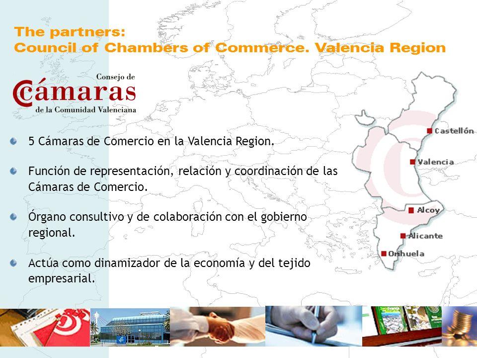 The partners: Council of Chambers of Commerce. Valencia Region 5 Cámaras de Comercio en la Valencia Region. Función de representación, relación y coor