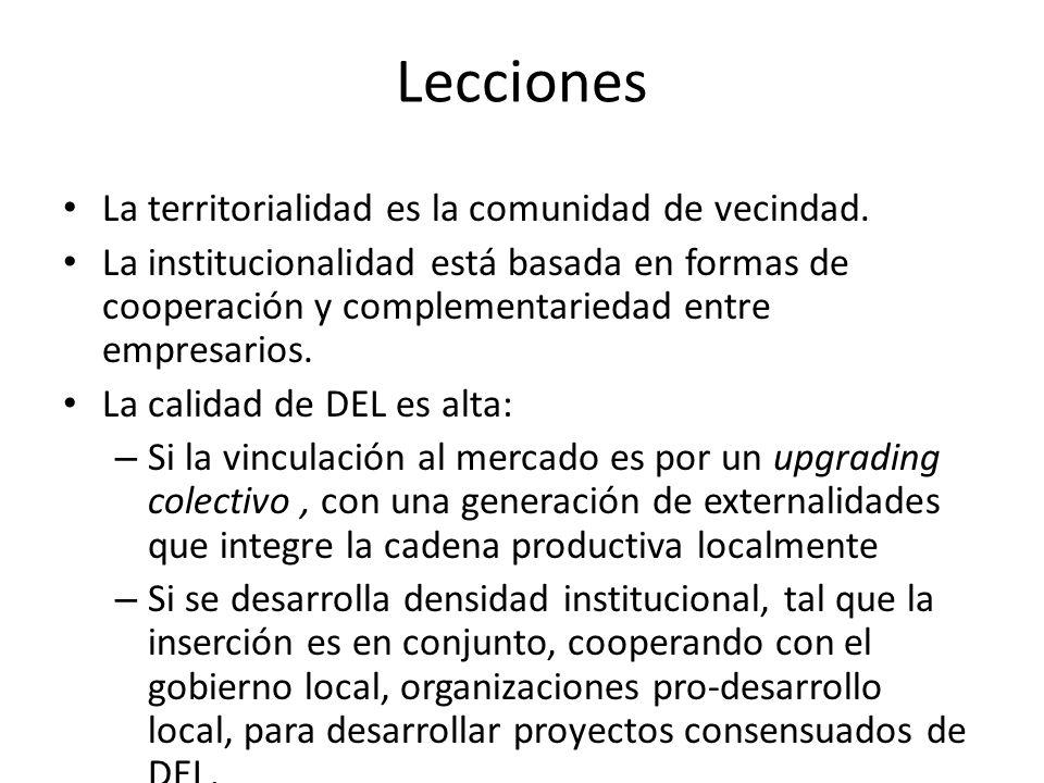 Lecciones La territorialidad es la comunidad de vecindad. La institucionalidad está basada en formas de cooperación y complementariedad entre empresar
