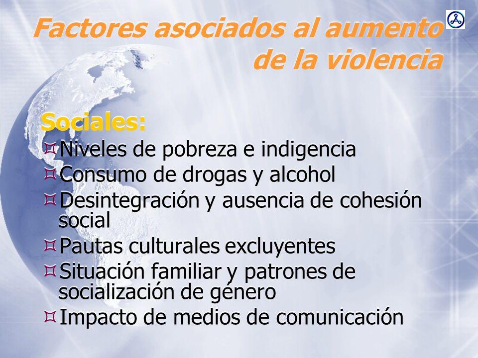 Factores asociados al aumento de la violencia Sociales: Niveles de pobreza e indigencia Consumo de drogas y alcohol Desintegración y ausencia de cohes
