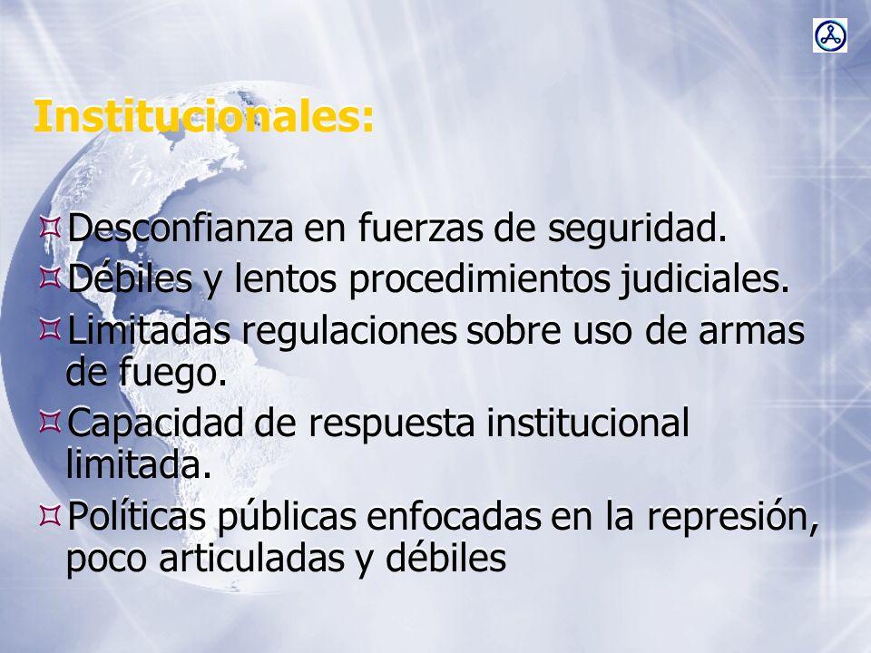 Institucionales: Desconfianza en fuerzas de seguridad. Débiles y lentos procedimientos judiciales. Limitadas regulaciones sobre uso de armas de fuego.