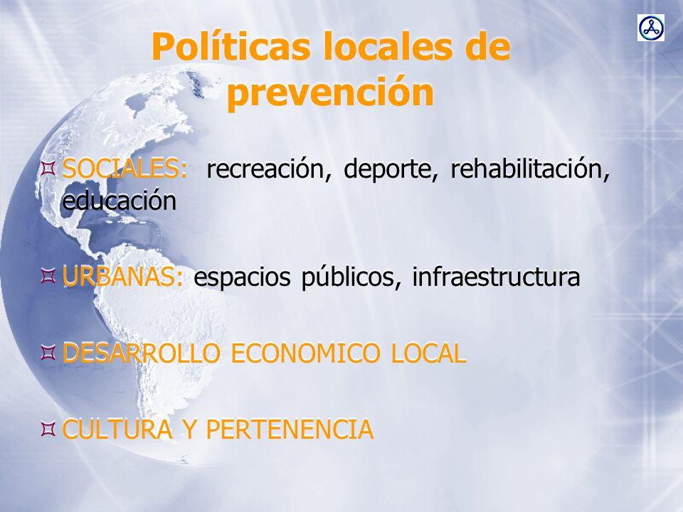 Políticas locales de prevención SOCIALES: recreación, deporte, rehabilitación, educación URBANAS: espacios públicos, infraestructura DESARROLLO ECONOM