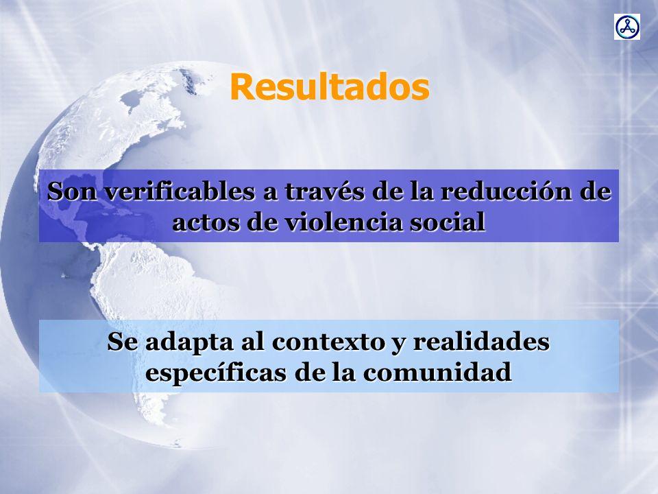 Resultados Son verificables a través de la reducción de actos de violencia social Se adapta al contexto y realidades específicas de la comunidad
