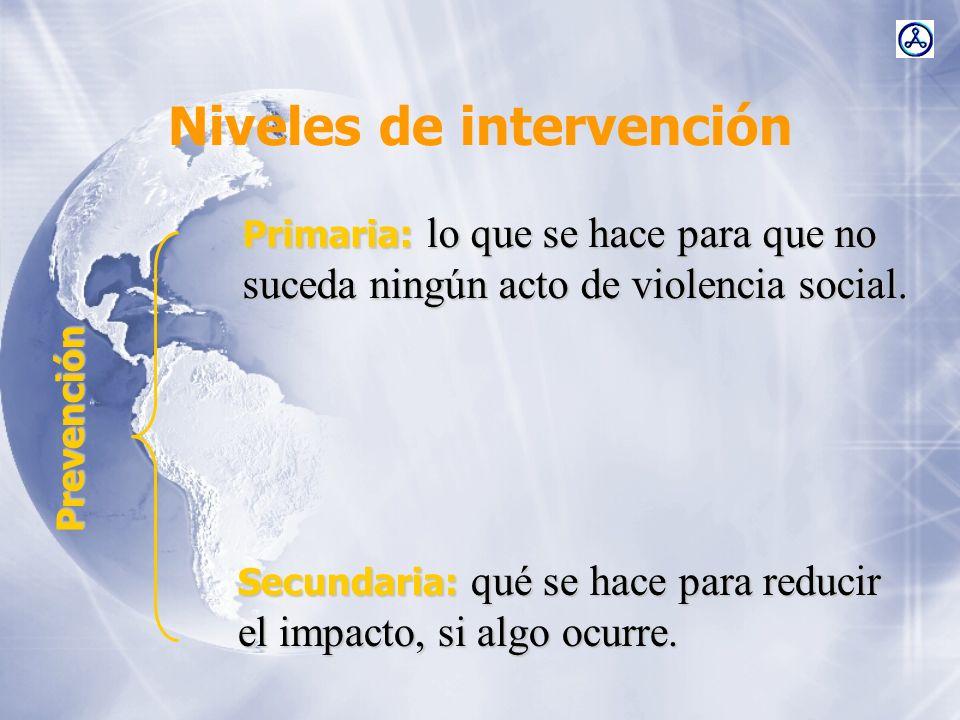 Niveles de intervención P r e v e n c i ó n Primaria: lo que se hace para que no suceda ningún acto de violencia social. Secundaria: qué se hace para
