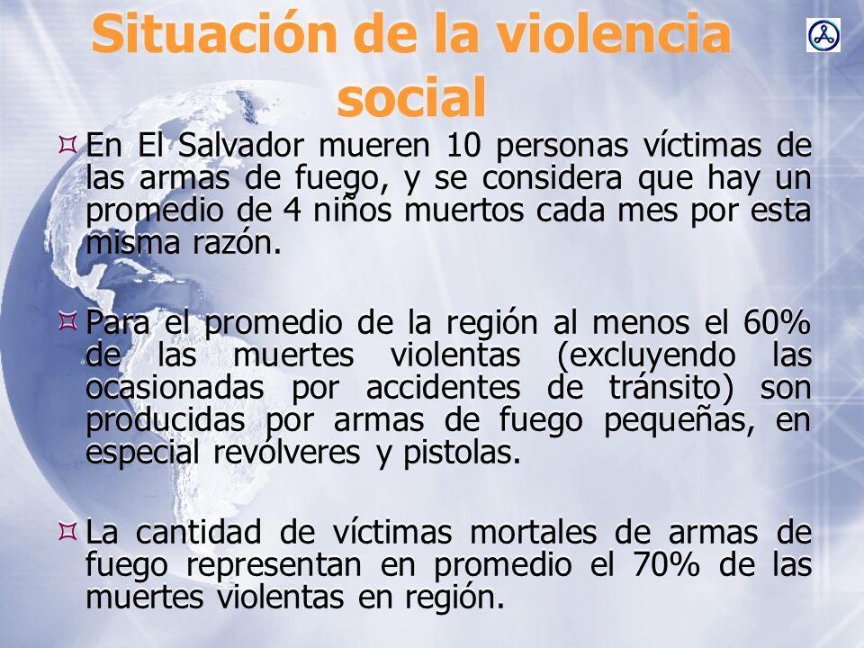 Situación de la violencia social Índice de muertes por cada 100.000 habitantes y % de muertes por arma de fuego PAISINDICE% MUERTES POR ARMA DE FUEGO Guatemala55.681% Belice27*Nd El Salvador56.3978.67% Honduras46.285% Nicaragua12.2456% Costa Rica6.652% Panamá11.369.7% * 78 muertes para una población de 291.800