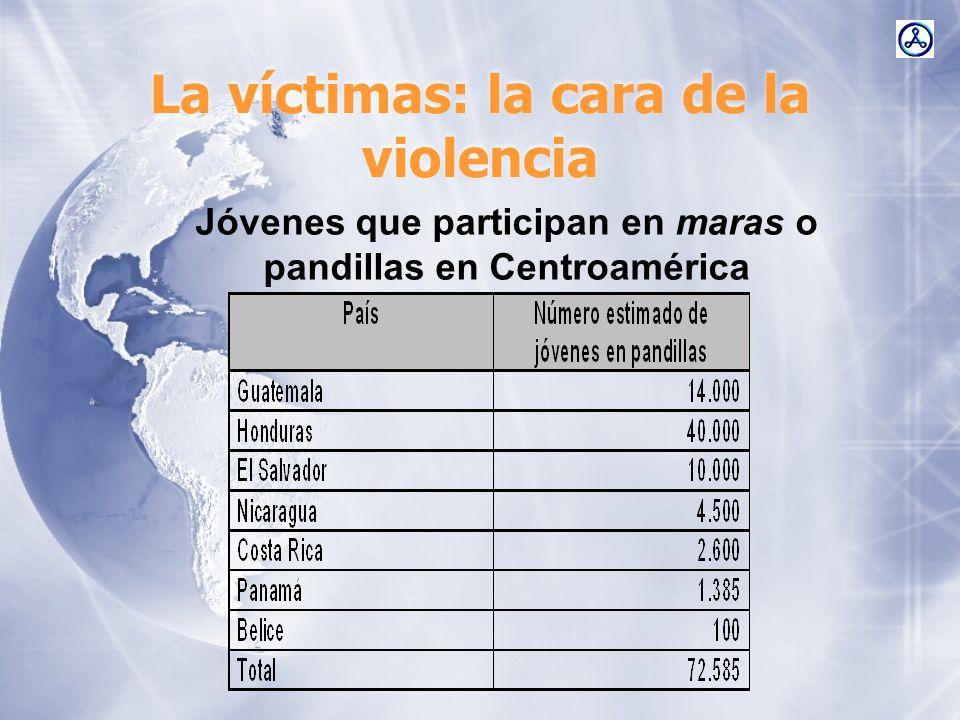 La víctimas: la cara de la violencia Jóvenes que participan en maras o pandillas en Centroamérica