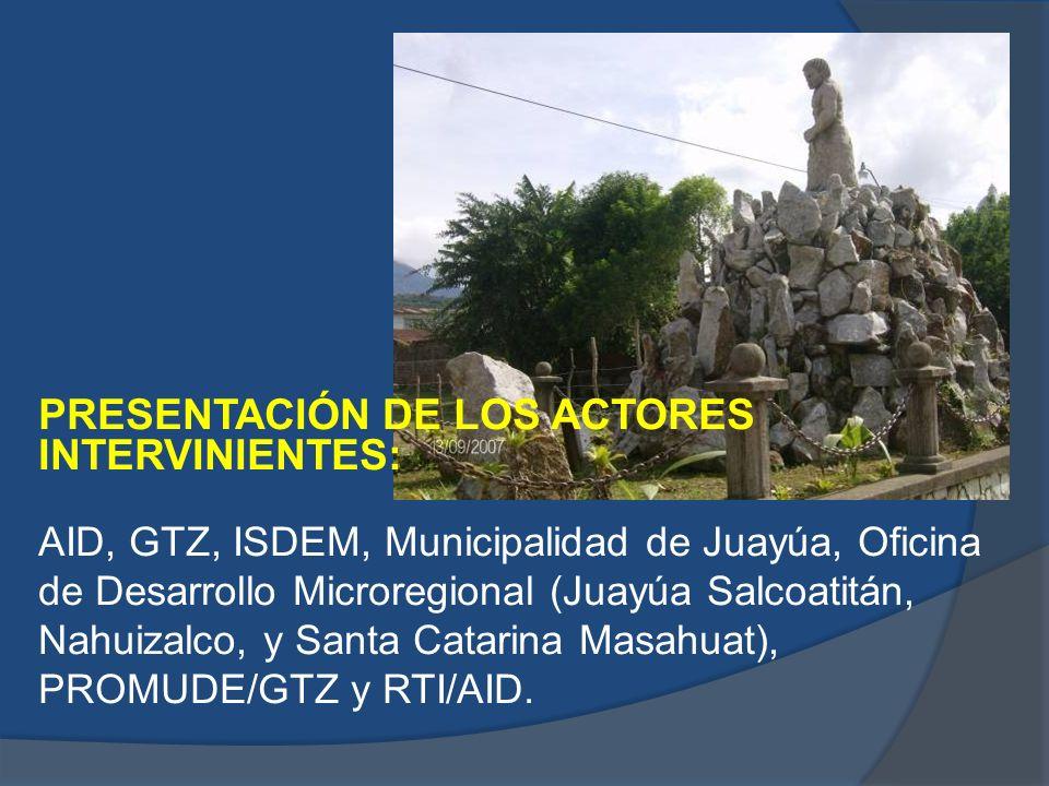AID, GTZ, ISDEM, Municipalidad de Juayúa, Oficina de Desarrollo Microregional (Juayúa Salcoatitán, Nahuizalco, y Santa Catarina Masahuat), PROMUDE/GTZ