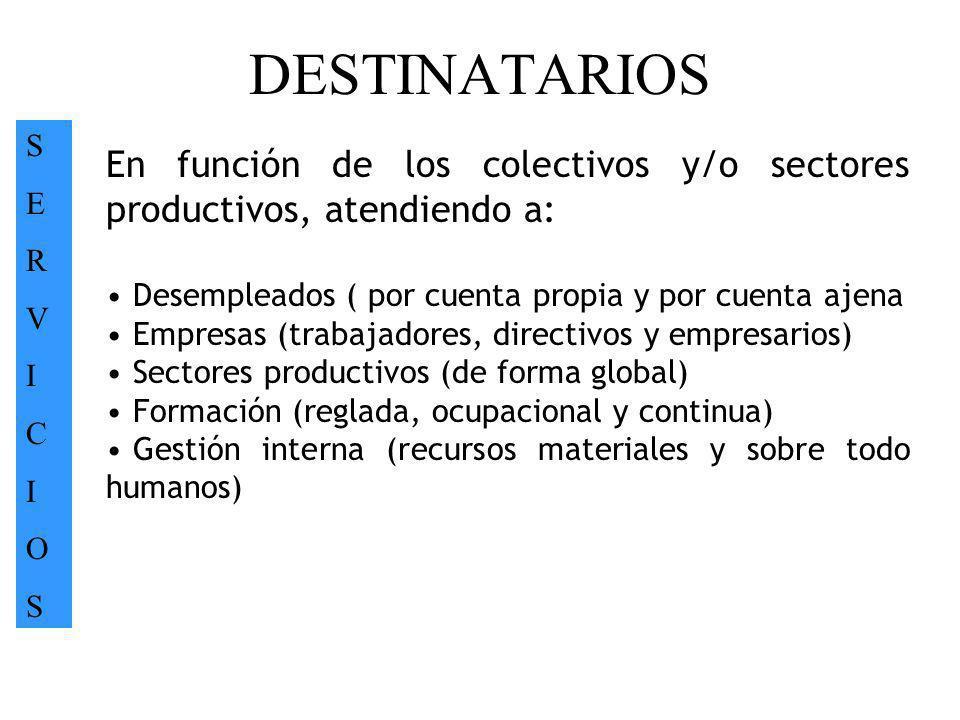 DESTINATARIOS SERVICIOSSERVICIOS. En función de los colectivos y/o sectores productivos, atendiendo a: Desempleados ( por cuenta propia y por cuenta a