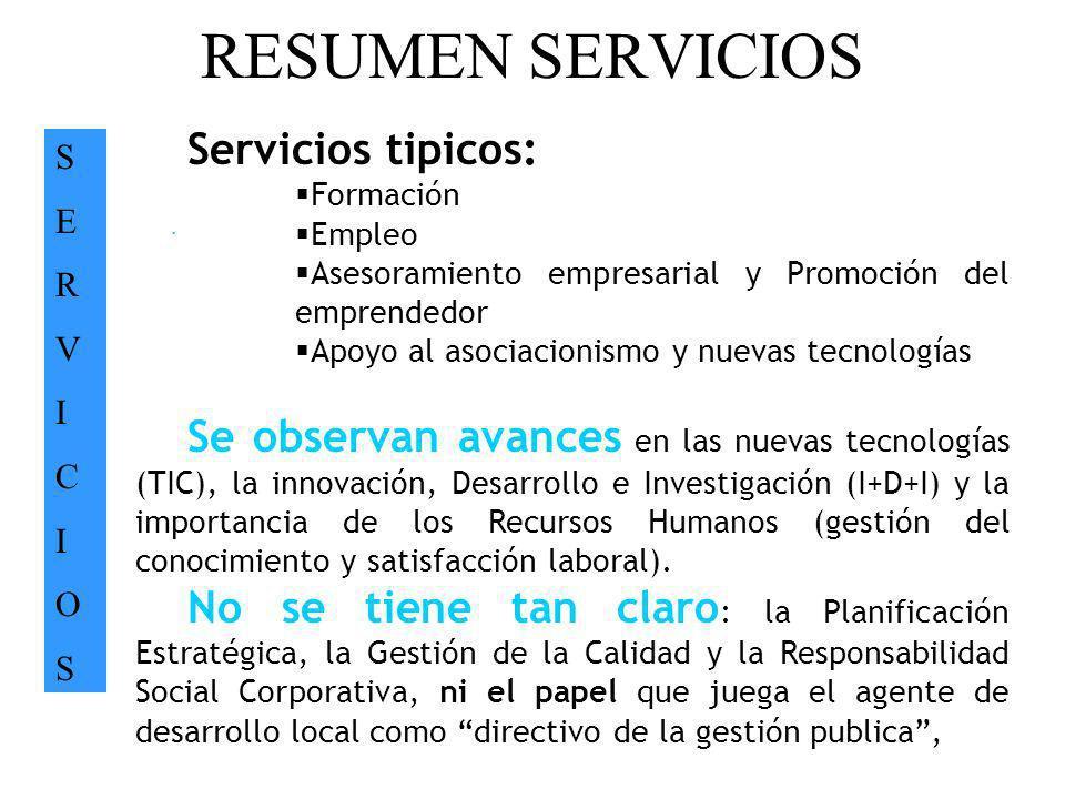 RESUMEN SERVICIOS SERVICIOSSERVICIOS. Servicios tipicos: Formación Empleo Asesoramiento empresarial y Promoción del emprendedor Apoyo al asociacionism