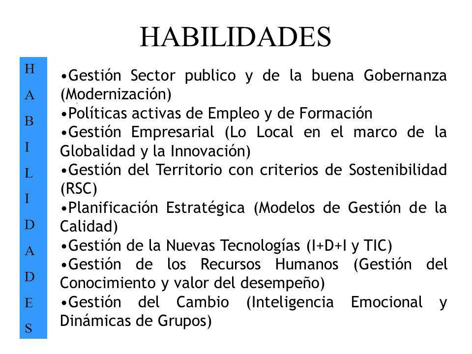 HABILIDADES HABILIDADESHABILIDADES. Gestión Sector publico y de la buena Gobernanza (Modernización) Políticas activas de Empleo y de Formación Gestión