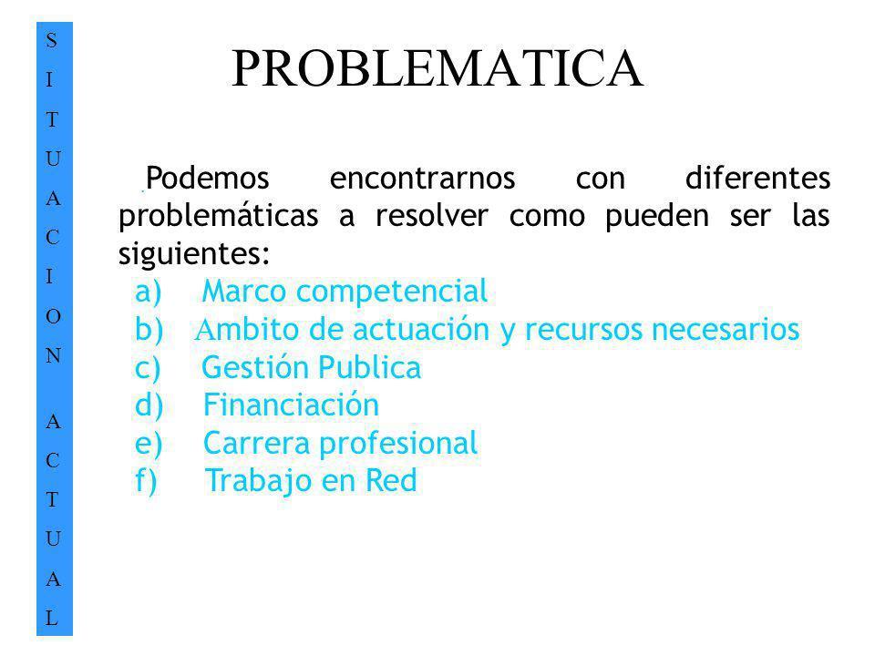 PROBLEMATICA SITUACIONACTUALSITUACIONACTUAL. Podemos encontrarnos con diferentes problemáticas a resolver como pueden ser las siguientes: a) Marco com