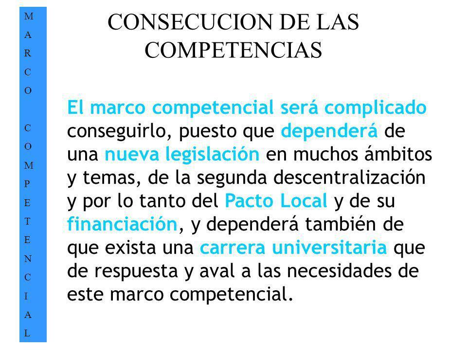 CONSECUCION DE LAS COMPETENCIAS MARCOCOMPETENCIALMARCOCOMPETENCIAL. El marco competencial será complicado conseguirlo, puesto que dependerá de una nue