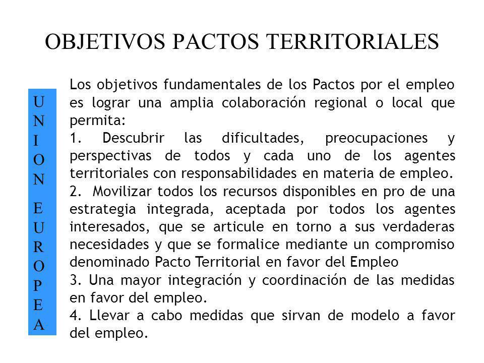 OBJETIVOS PACTOS TERRITORIALES UNIONEUROPEAUNIONEUROPEA Los objetivos fundamentales de los Pactos por el empleo es lograr una amplia colaboración regi