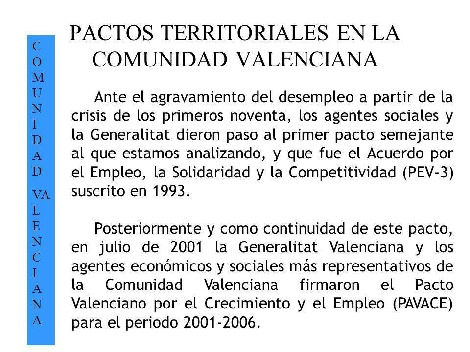 PACTOS TERRITORIALES EN LA COMUNIDAD VALENCIANA C O M U N I D A D VA L E N C I A N A Ante el agravamiento del desempleo a partir de la crisis de los p