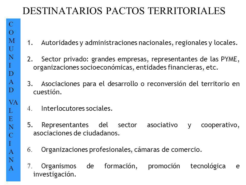 DESTINATARIOS PACTOS TERRITORIALES C O M U N I D A D VA L E N C I A N A 1. Autoridades y administraciones nacionales, regionales y locales. 2. Sector
