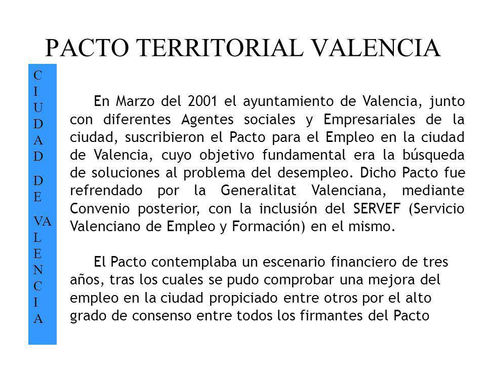 PACTO TERRITORIAL VALENCIA C I U D A D D E VA L E N C I A En Marzo del 2001 el ayuntamiento de Valencia, junto con diferentes Agentes sociales y Empre