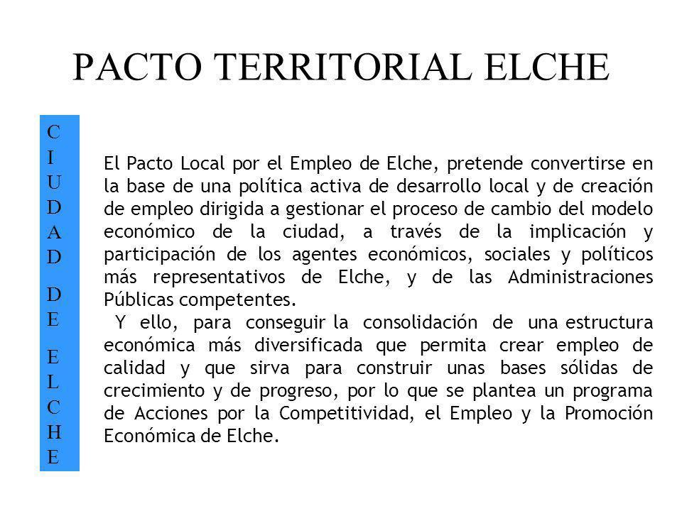 PACTO TERRITORIAL ELCHE CIUDADDEELCHECIUDADDEELCHE El Pacto Local por el Empleo de Elche, pretende convertirse en la base de una política activa de de
