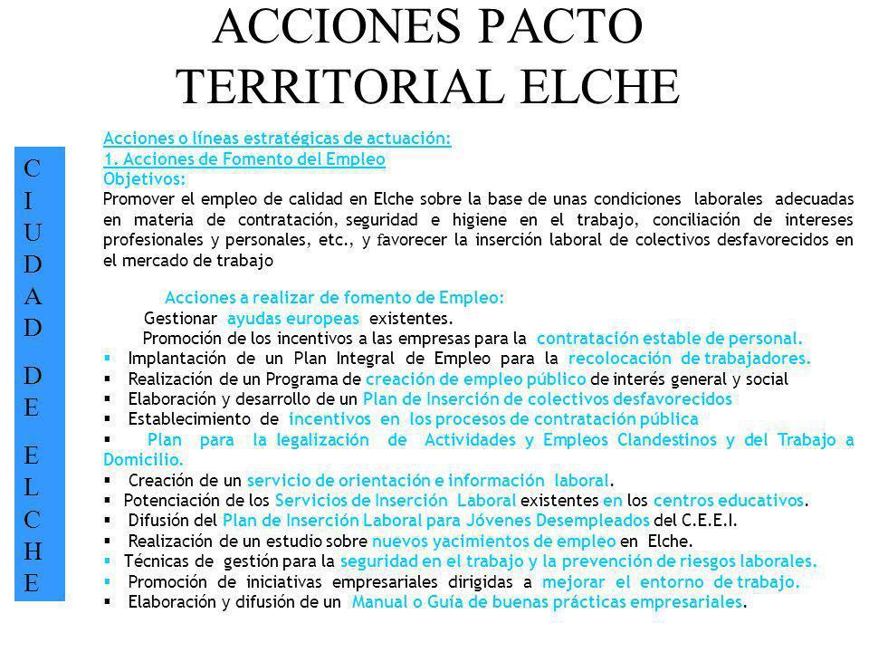 ACCIONES PACTO TERRITORIAL ELCHE CIUDADDEELCHECIUDADDEELCHE Acciones o líneas estratégicas de actuación: 1. Acciones de Fomento del Empleo Objetivos: