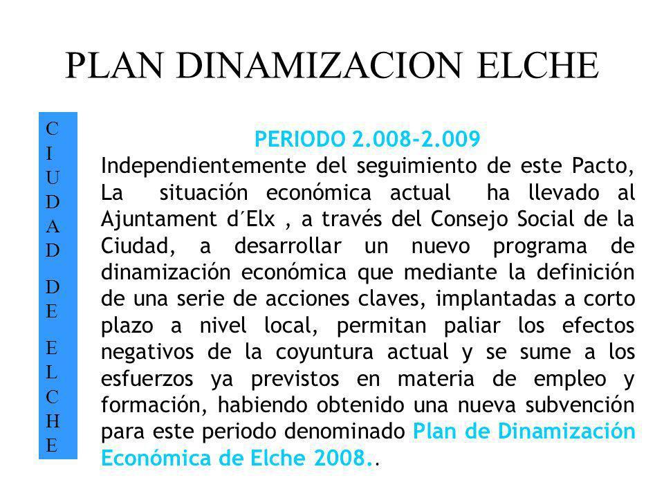 PLAN DINAMIZACION ELCHE CIUDADDEELCHECIUDADDEELCHE PERIODO 2.008-2.009 Independientemente del seguimiento de este Pacto, La situación económica actual