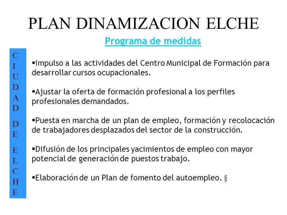 PLAN DINAMIZACION ELCHE CIUDADDEELCHECIUDADDEELCHE Programa de medidas Impulso a las actividades del Centro Municipal de Formación para desarrollar cu