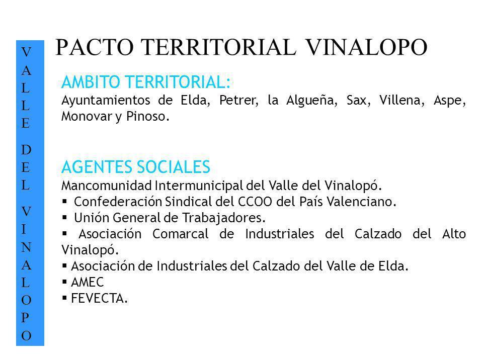 PACTO TERRITORIAL VINALOPO VALLEDELVINALOPOVALLEDELVINALOPO AMBITO TERRITORIAL: Ayuntamientos de Elda, Petrer, la Algueña, Sax, Villena, Aspe, Monovar