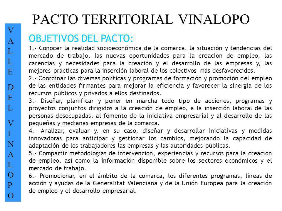 PACTO TERRITORIAL VINALOPO VALLEDELVINALOPOVALLEDELVINALOPO OBJETIVOS DEL PACTO: 1.- Conocer la realidad socioeconómica de la comarca, la situación y