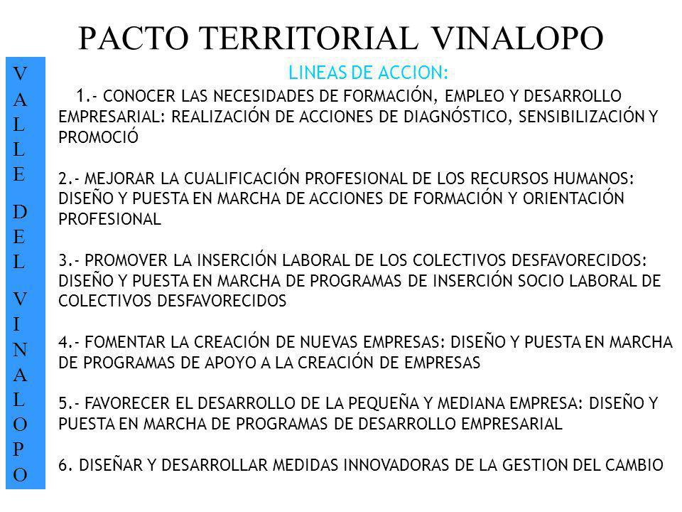 PACTO TERRITORIAL VINALOPO VALLEDELVINALOPOVALLEDELVINALOPO LINEAS DE ACCION: 1.- CONOCER LAS NECESIDADES DE FORMACIÓN, EMPLEO Y DESARROLLO EMPRESARIA