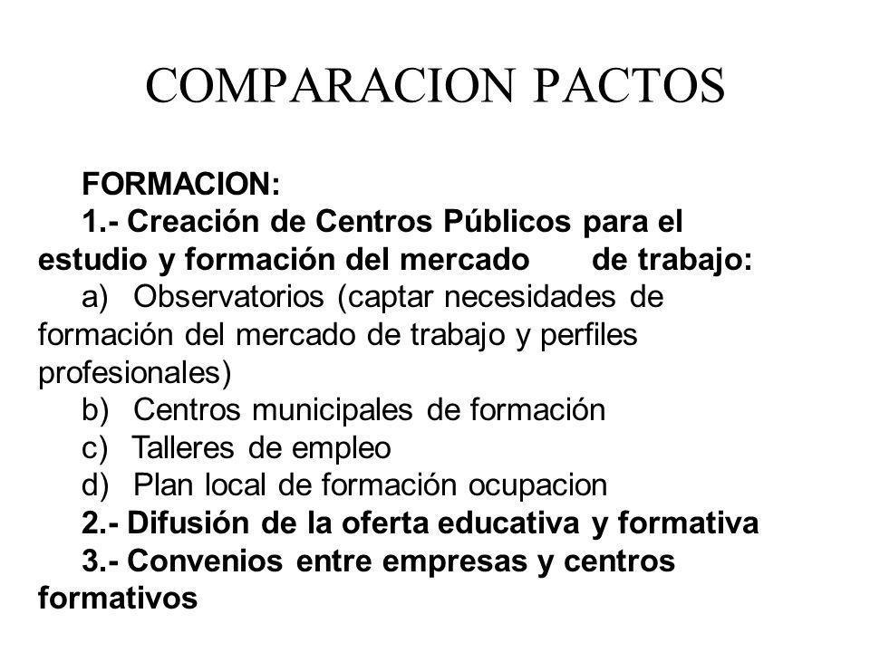 COMPARACION PACTOS FORMACION: 1.- Creación de Centros Públicos para el estudio y formación del mercado de trabajo: a) Observatorios (captar necesidade