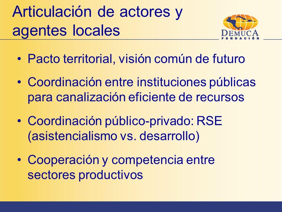 Articulación de actores y agentes locales Pacto territorial, visión común de futuro Coordinación entre instituciones públicas para canalización eficie