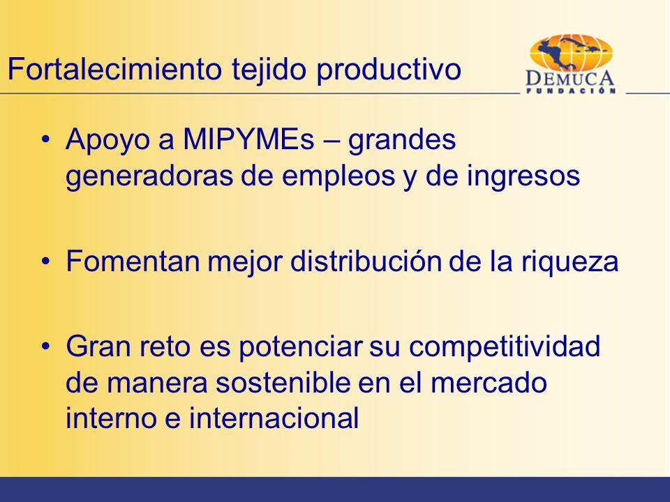 Apoyo a MIPYMEs – grandes generadoras de empleos y de ingresos Fomentan mejor distribución de la riqueza Gran reto es potenciar su competitividad de m