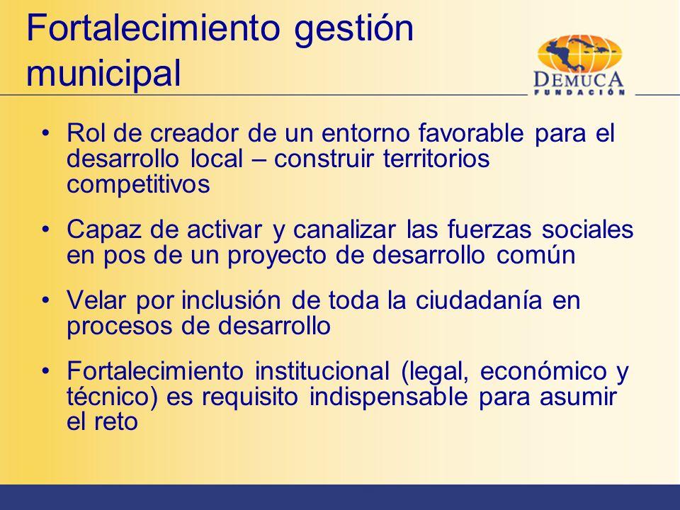 Fortalecimiento gestión municipal Rol de creador de un entorno favorable para el desarrollo local – construir territorios competitivos Capaz de activa