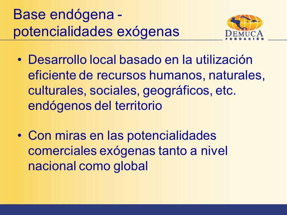 Base endógena - potencialidades exógenas Desarrollo local basado en la utilización eficiente de recursos humanos, naturales, culturales, sociales, geo