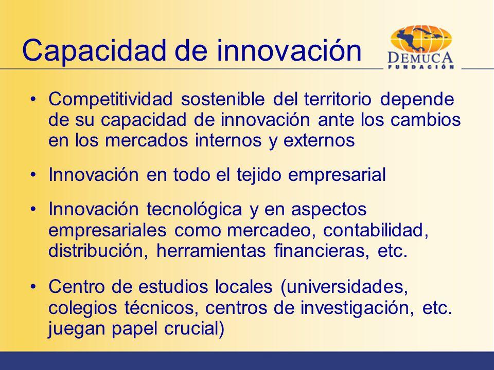 Capacidad de innovación Competitividad sostenible del territorio depende de su capacidad de innovación ante los cambios en los mercados internos y ext
