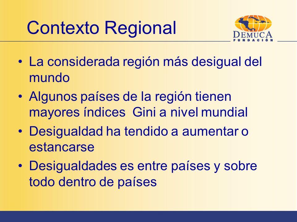 Contexto Regional La considerada región más desigual del mundo Algunos países de la región tienen mayores índices Gini a nivel mundial Desigualdad ha