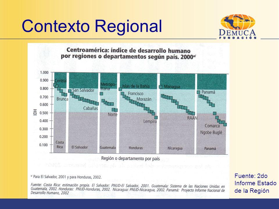 Contexto Regional Exagerada concentración de empresas e infraestructura en los grandes centros urbanos y en particular en las áreas metropolitanas de las capitales.